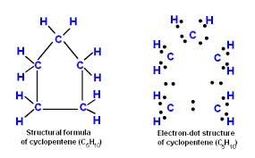 electron dot formula electron dot formulas formulas tutorvista com