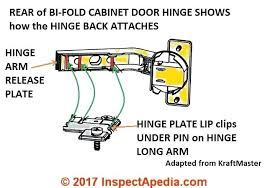 how to adjust european cabinet door hinges adjusting cabinet hinges bi fold hinge back side shows how to