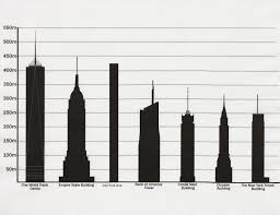 432 Park Ave Floor Plans The View From The Tallest Residential Building In The Western
