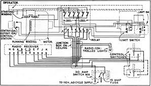 overhead door wiring diagram diagram wiring diagrams for diy car