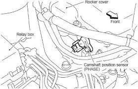 crankshaft sensor on qg18de the one in the back trinituner com