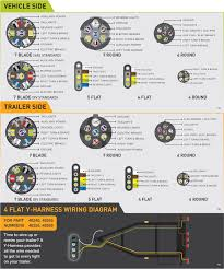 4 wire trailer wiring diagram troubleshooting elvenlabs com