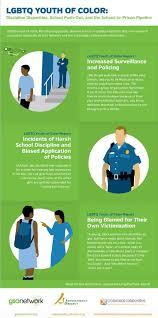 54 best prison abolition images on pinterest prison
