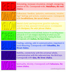 how does color affect mood popular color chart moods design 2518