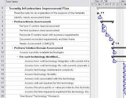 Lebenslauf Vorlage Vdi 12 Besten It Project Management Bilder Auf