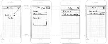 wireframing the digital way with pen and paper web ascender