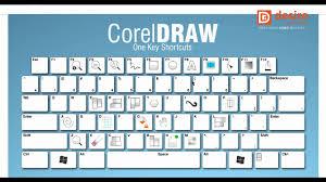 corel draw x6 keyboard shortcuts pdf 04 coreldraw x7 tutorials in hindi coreldraw tutorial for