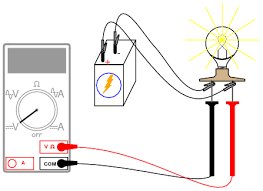 electrical multimeter basic functionality and howto motor