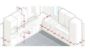 largeur plan de travail cuisine largeur plan de travail cuisine élégant hauteur d un plan de travail