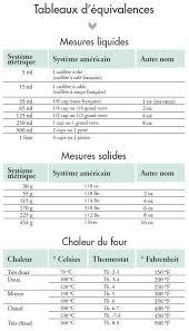 mesures cuisine cuisine connaissez vous les équivalences entre les mesures fr et us
