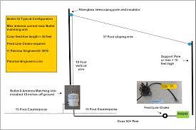 bullet end fed 500 watt antenna complete 80 6 meters 55 feet