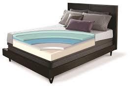 Serta Icomfort Bed Frame Serta Icomfort Savant Everfeel Cushion Firm King Gel