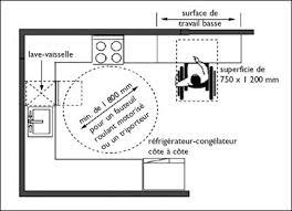 plan de la cuisine 17 best aménagement de tiroirs images on drawers