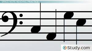how to read notes on the treble clef staff video u0026 lesson