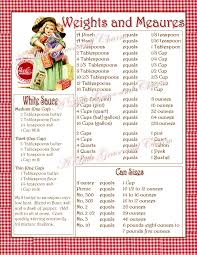 weights and measures chart for inside the kitchen cabinet home