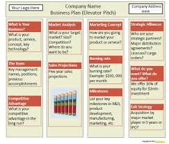 business plan elevator pitch template technology pinterest