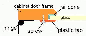 Cabinet Door Clips How To Do It Yourself