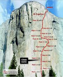 Yosemite Topo Map Rock Climbing In Yosemite