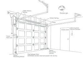 floor l with light sensor liftmaster garage door sensor yellow light lesgavroches co