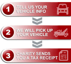 charity car donations auto removal recycling junk car used cars