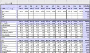 it budget template annual business budget template excel
