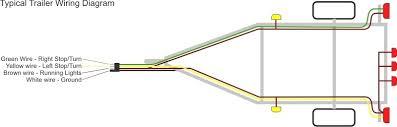 28 trailer light wiring trailer light wiring diagram 7 way