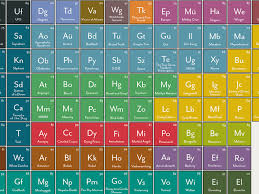 what are the heavy metals on the periodic table periodic table of heavy metals the awesomer