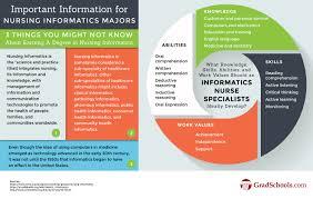 Labor And Delivery Nurse Description Nursing Informatics Job Description Career Overview