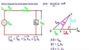 power factor for lighting load symbols breathtaking high efficiency digital power factor