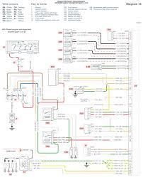 peugeot 307 wiring diagram autobonches com picturesque floralfrocks