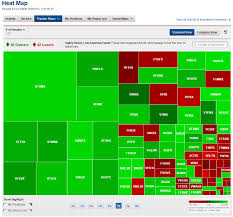 Heat Maps Easy To Read Stock Market Maps