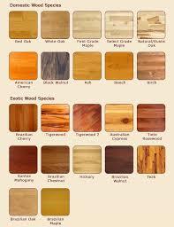 hardwood flooring types of wood flooring design