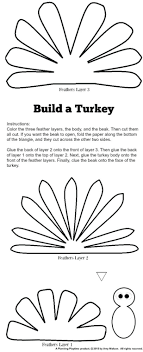 disguise turkey template printable conductivity