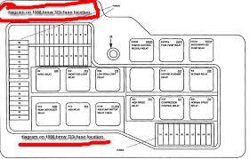 bmw z3 fuse box location bmw z3 fuses under steering wheel