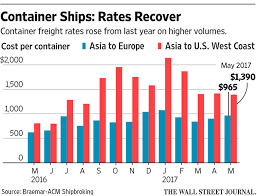 Freight Shipping Estimate by The State Of Global Shipping In Three Charts Wsj