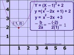 how to convert equation of parabola from vertex to standard form