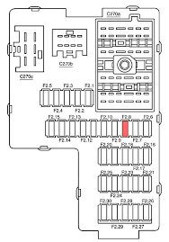 1994 ford explorer fuse box diagram front windshield wipers are not working on my ford explorer help