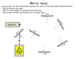 reflection of light mirror maze by wondercaliban teaching