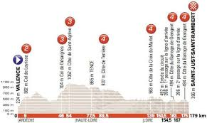 bureau des stages bureau des stages lyon 3 luxe tour de 2018 from the