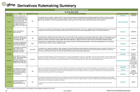 solvency ii reporting templates advisorselect global regulatory reform proposals january 2016 line number 106