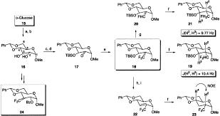 cat orie si e auto b green chemistry development in fluorine science sciencedirect