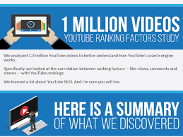 Youtube View Hack Hundreds Of Views In Minutes Youtube by 10 Advanced Youtube Seo Hacks In 2018 To Rank You 1