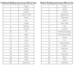 20 year wedding anniversary ideas 58 best 40th anniversary images on anniversary ideas