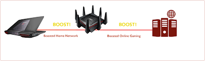 rt ac5300 networking asus new zealand