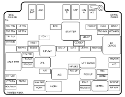 gmc jimmy 1999 u2013 2000 u2013 fuse box diagram auto genius