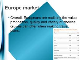 market research cruise market overview
