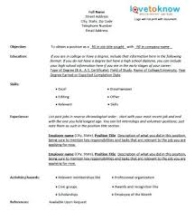 sample of a chronological resume strengths and weaknesses of this