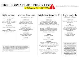 low and high fodmap diet checklists u2014 kate scarlata rdn