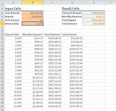 input output tables calculator create an excel data table to compare multiple results techrepublic