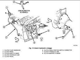 dodge dakota p0442 2001 dodge 4 7l v 8 cylinder layout diagram fixya